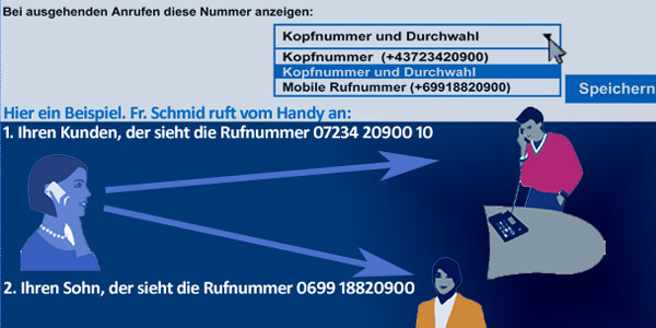 3business-telepartner-festnetznummer-am-handy